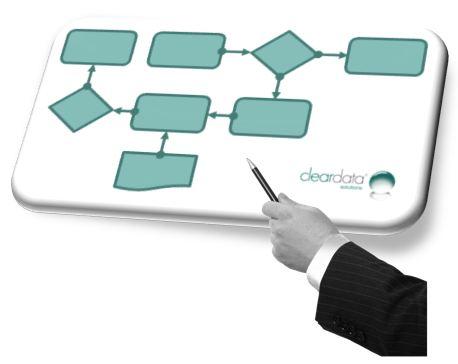 process improvement services